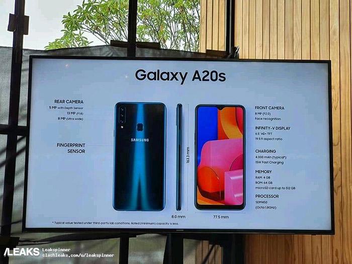 Características filtradas del Galaxy A20s